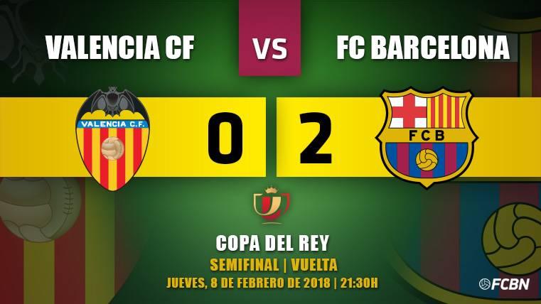 La paciencia y Coutinho meten al Barça en la final de Copa (0-2)