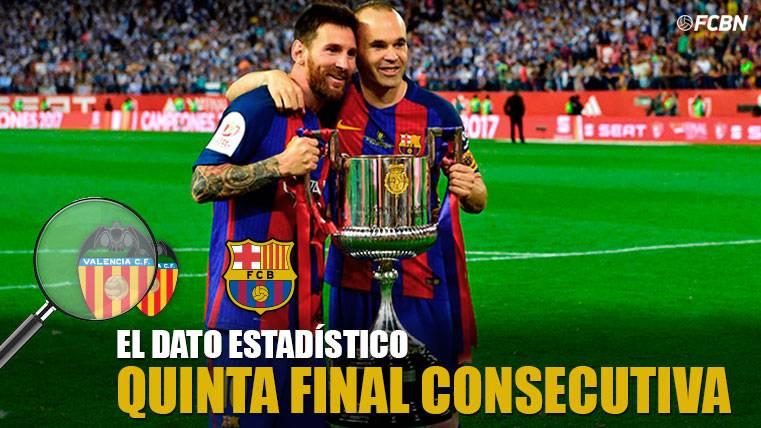 El Barça arrasa: Quinta final de Copa del Rey consecutiva