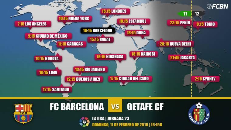 Cuándo y dónde ver el FC Barcelona vs Getafe