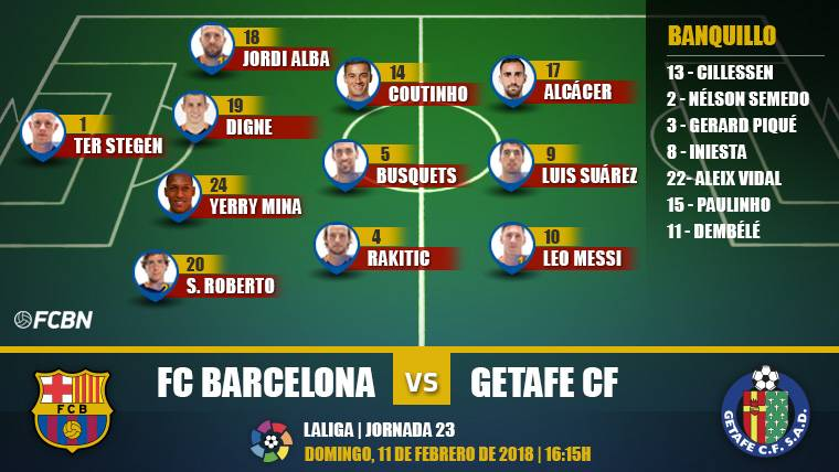 Alineaciones de la J23 de LaLiga: FC Barcelona-Getafe