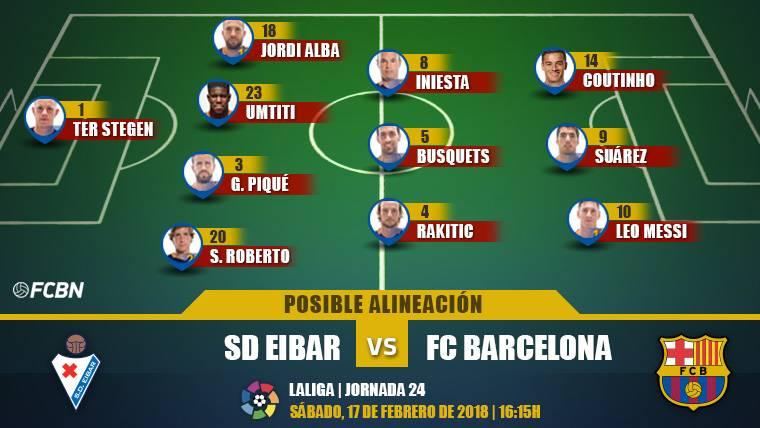 Las posibles alineaciones del Eibar-FC Barcelona (LaLiga J24)