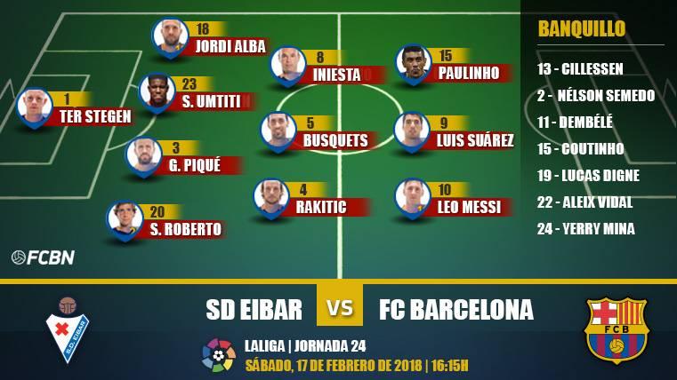 Alineaciones de la J24 de LaLiga: Eibar-FC Barcelona