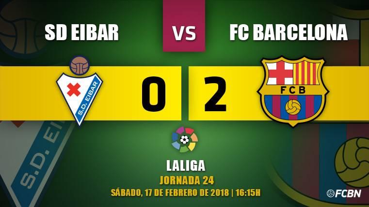 El Barça gana con lo justo y ya piensa en la Champions (0-2)