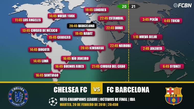 Cuándo y dónde ver el Chelsea vs FC Barcelona