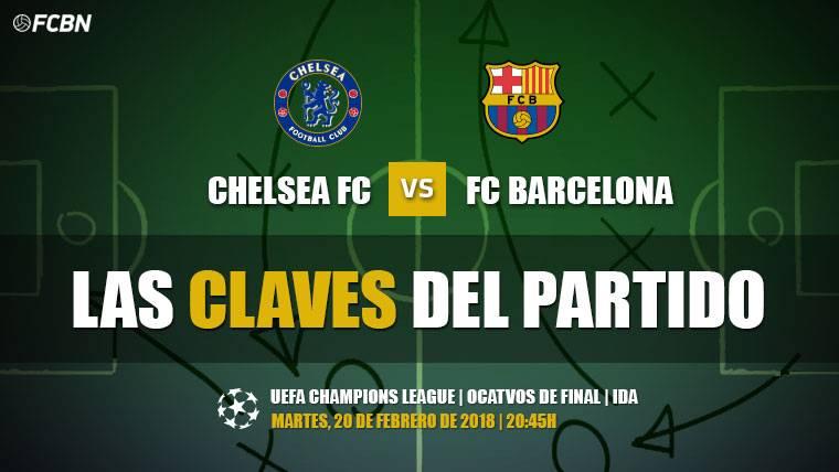 Las tres claves del Chelsea-Barcelona (Ida 1/8 Champions)