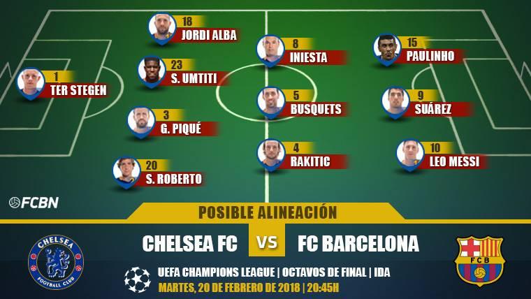 Las posibles alineaciones del Chelsea-Barça (1/8 Champions)