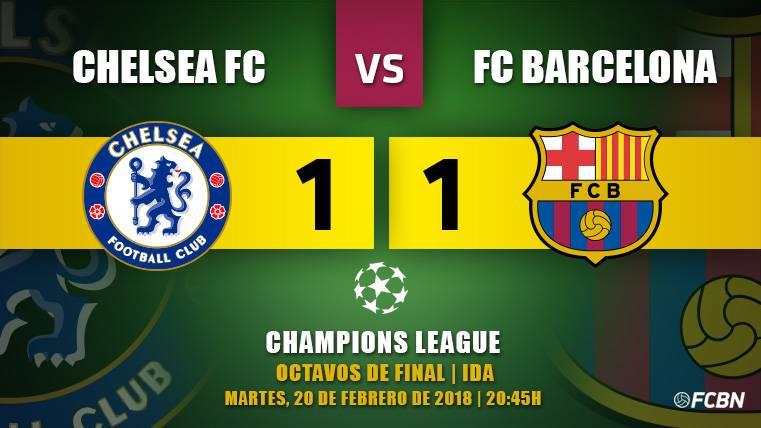 Messi redime a un Barça que jugó con fuego en Londres (1-1)
