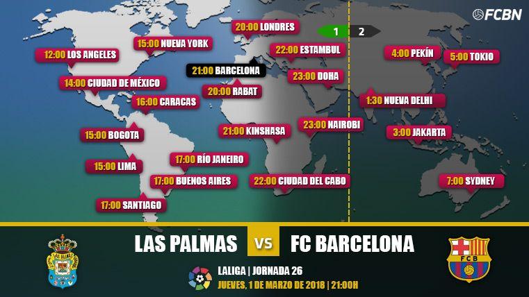 Cuándo y dónde ver el partido UD Las Palmas vs FC Barcelona