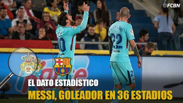 Ya son 36 los estadios donde Messi ha marcado con el Barça