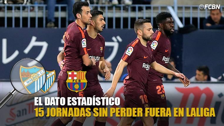El Barça de Valverde tiene a tiro otro récord de Guardiola