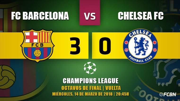 Leo Messi pone al Barça en los cuartos de final de Champions League (3-0)
