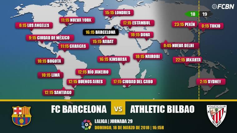Cuándo y dónde ver el FC Barcelona vs Athletic de Bilbao
