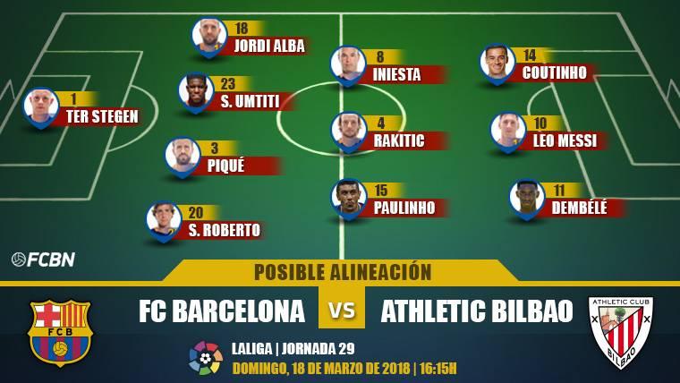 Las posibles alineaciones del FC Barcelona-Athletic Club (LaLiga J29)