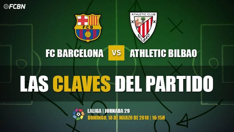 Las 4 claves del FC Barcelona-Athletic Club de LaLiga 2017-18