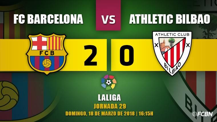 El Barça amansa al Athletic en 45 minutos mágicos y amplía la ventaja en Liga (2-0)