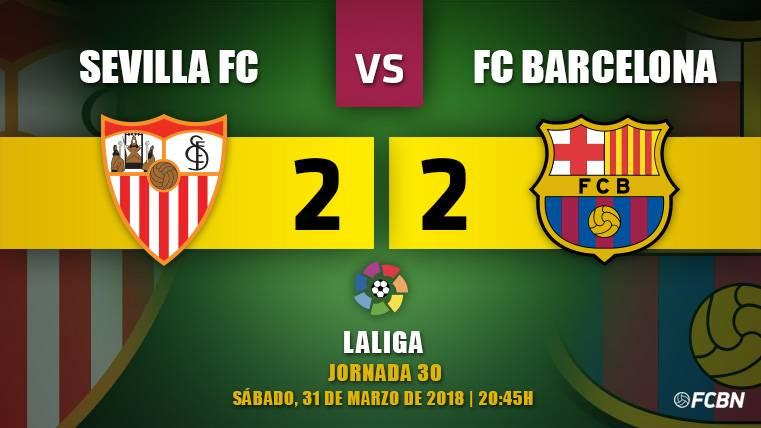 El Sevilla perdona y Suárez y Messi resucitan al Barça (2-2)