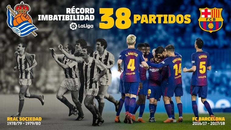 La Real Sociedad felicita al FC Barcelona por el récord de imbatibilidad de LaLiga