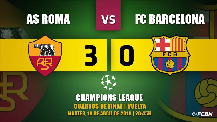 Un Barça irreconocible tira la Champions ante la Roma (3-0)