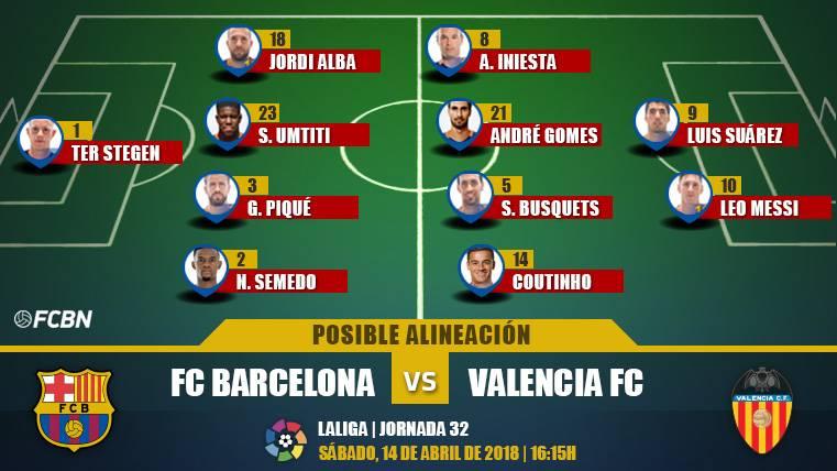 Posible alineación del FC Barcelona contra el Valencia