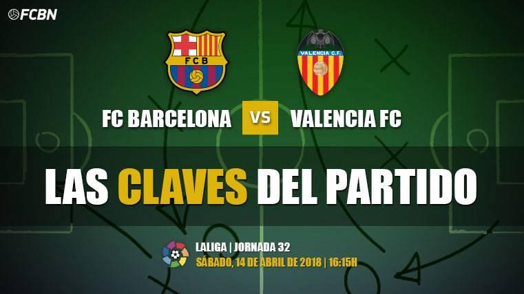 Las claves del FC Barcelona-Valencia de LaLiga 2017-18