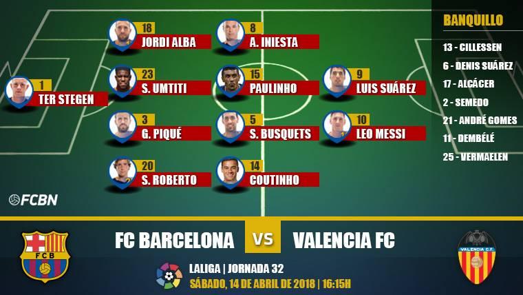 Alineaciones de la J32 de LaLiga: FC Barcelona-Valencia