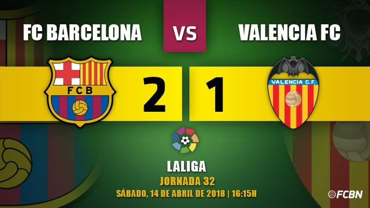 Victoria balsámica del Barça ante el Valencia en Liga para olvidar la Champions (2-1)
