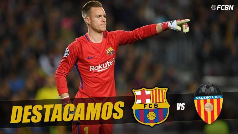 Ter Stegen, el 'cerrojo' del Barça que nunca pierde en LaLiga