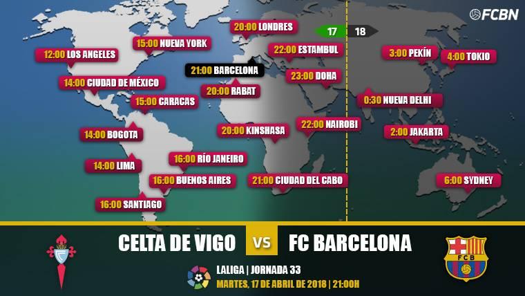 Cuándo y dónde ver el Celta de Vigo vs FC Barcelona