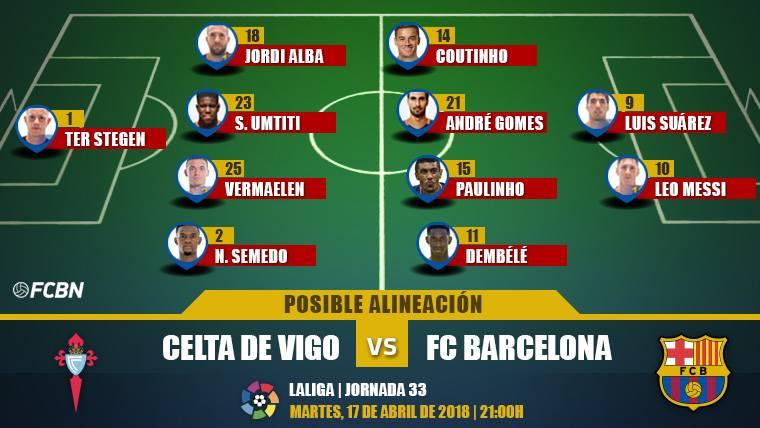 Las posibles alineaciones del Celta-Barcelona (Liga J33)