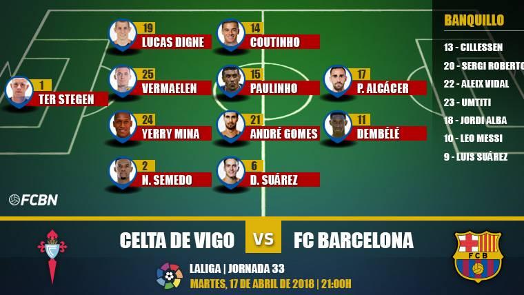 Alineaciones de la J33 de LaLiga: Celta de Vigo-FC Barcelona