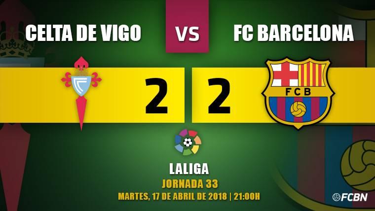 'Manotazo' de Iago Aspas a un Barça que sufrió para seguir invicto ante el Celta (2-2)