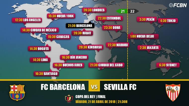 Cuándo y dónde ver la Final de la Copa del Rey 2018: Sevilla vs FC Barcelona