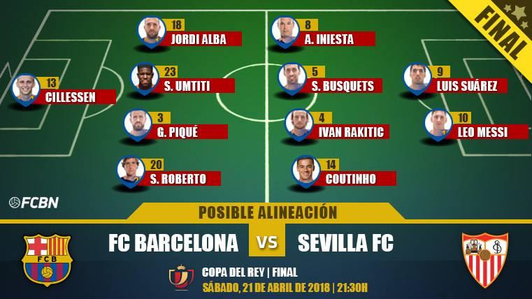 Las posibles alineaciones del Sevilla-Barça (Final de Copa del Rey)