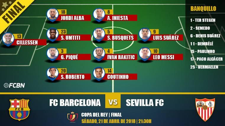 Alineaciones de la final de Copa del Rey: Sevilla-FC Barcelona