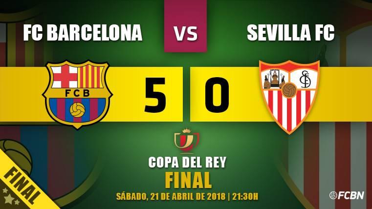 El Barça demuestra con una manita al Sevilla por qué es el Rey de Copas (0-5)