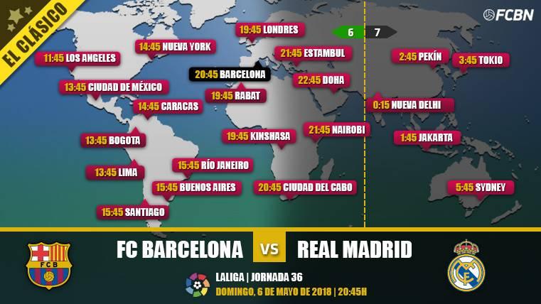 Cuándo y dónde ver El Clásico FC Barcelona vs Real Madrid