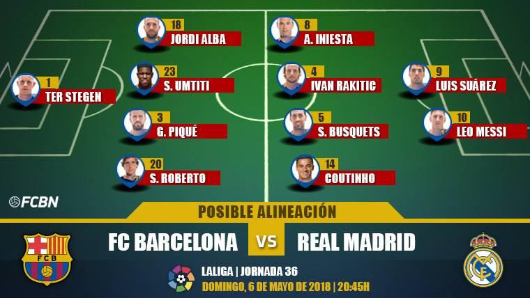 Las posibles alineaciones del Barcelona-Real Madrid ...