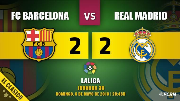 El FC Barcelona salva el invicto en un Clásico de esperpento arbitral (2-2)
