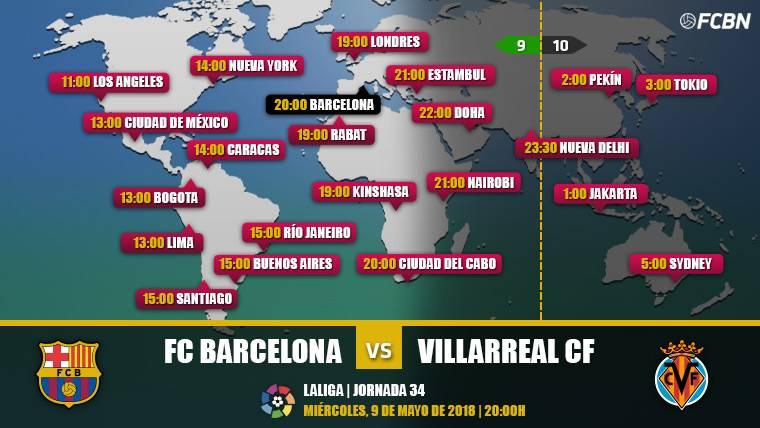 Cuándo y dónde ver el FC Barcelona vs Villarreal