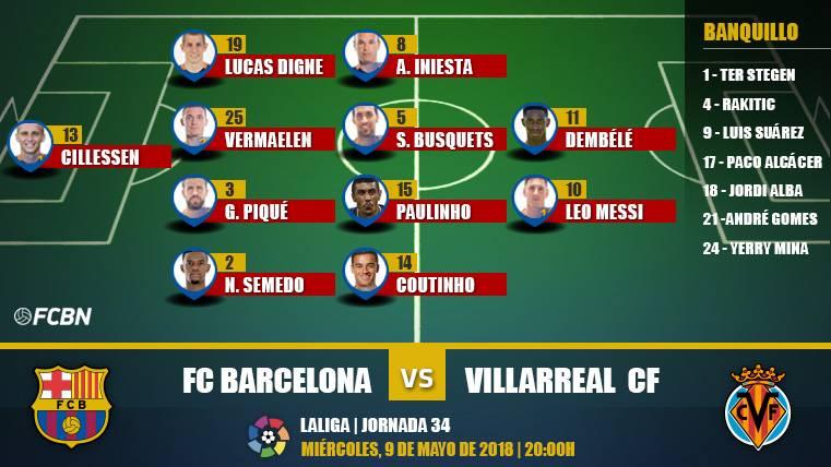 Alineaciones de la J34 de LaLiga: FC Barcelona-Villarreal