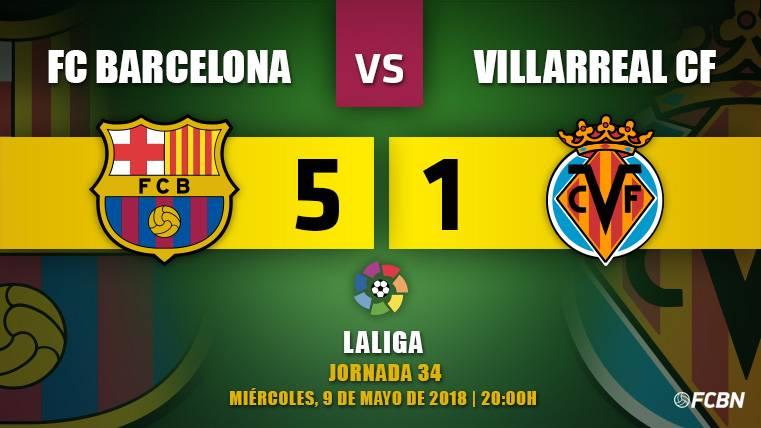 Un Barça con rotaciones disfruta del pasillo y del Villarreal (5-1)