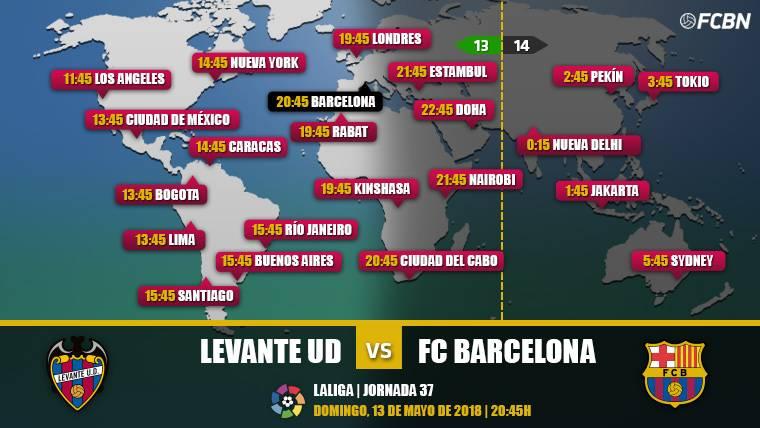 Cuándo y dónde ver el Levante vs FC Barcelona