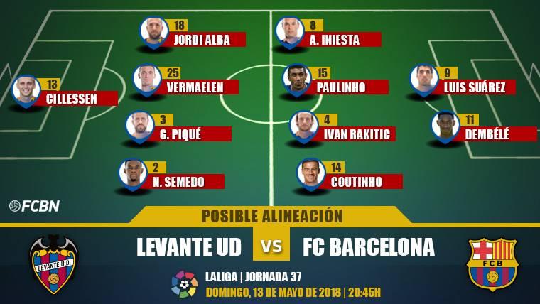 Las posibles alineaciones del Levante-Barcelona (LaLiga J37)