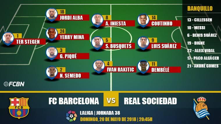 Alineaciones de la J38 de LaLiga: FC Barcelona-Real Sociedad