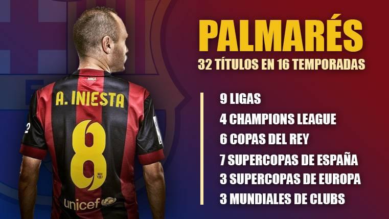 Gracias por todo, Andrés Iniesta: La bandera del FC Barcelona