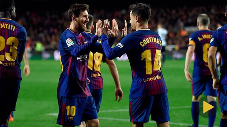 Leo Messi y Philippe Coutinho aspiran al premio a mejor gol del Mundial de Rusia