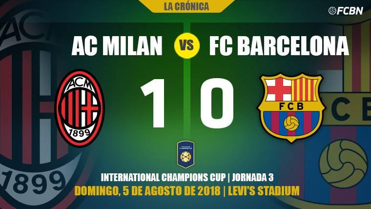 El Barcelona no supo fraguar la superioridad contra el Milan