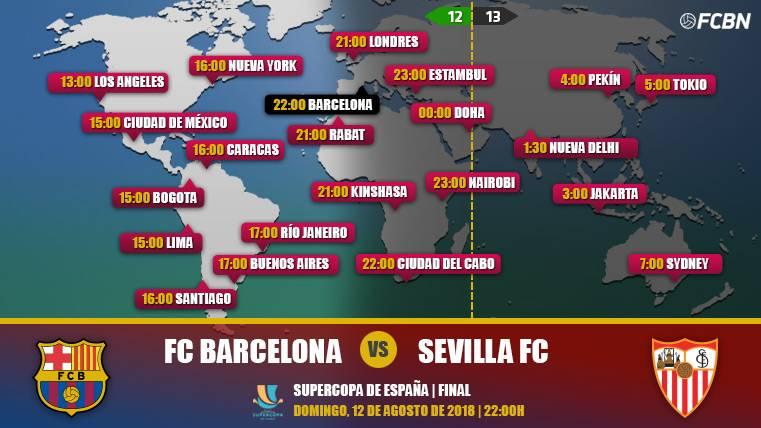 Supercopa de España 2018: FC Barcelona vs Sevilla en TV
