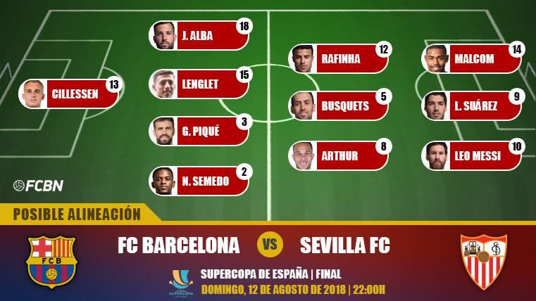 Las posibles alineaciones del FC Barcelona-Sevilla (Supercopa de España)