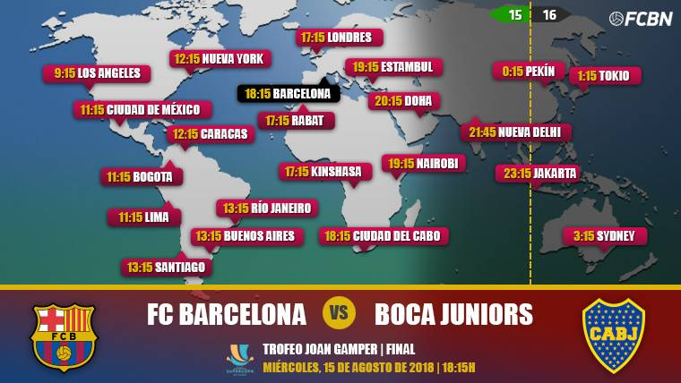 Trofeo Joan Gamper 2018: FC Barcelona vs Boca Juniors en TV